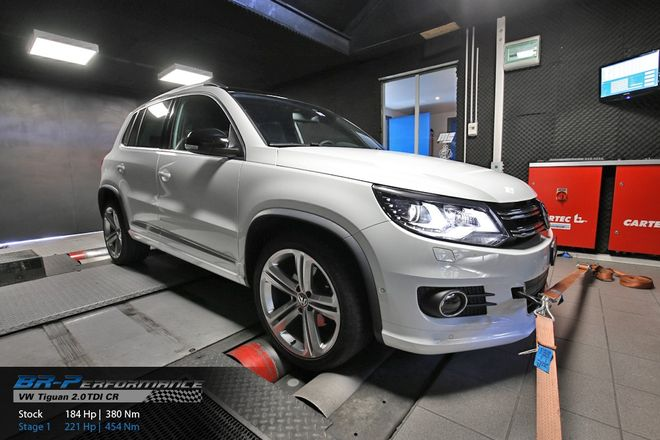 volkswagen tiguan nz 2 0 tdi cr stufe 1 br performance. Black Bedroom Furniture Sets. Home Design Ideas